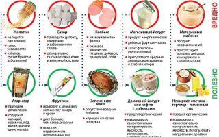 Дерматит на руках: причины и лечение народными средствами, советы врачей