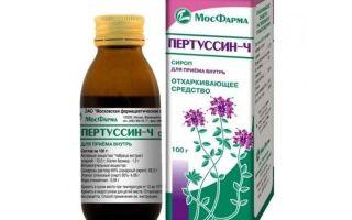 Сироп от кашля и мокроты: список недорогих и эффективных препаратов, цена в аптеке