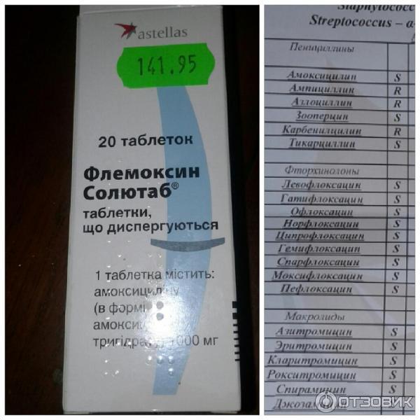 Флемоксин при кашле у взрослых