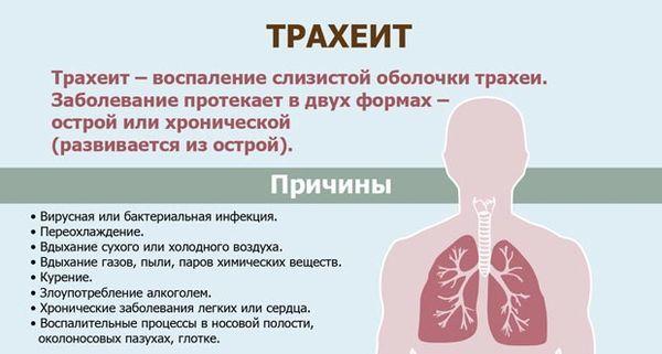 После приема антибиотиков появился кашель