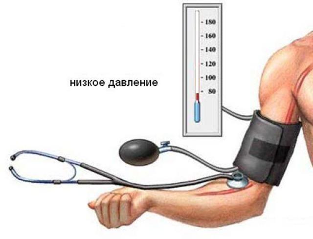Как нормализовать давление если верхнее повышенное а нижнее пониженное?