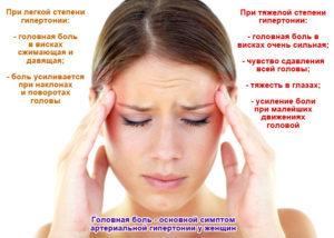 Причины повышенного давления у женщин в 35