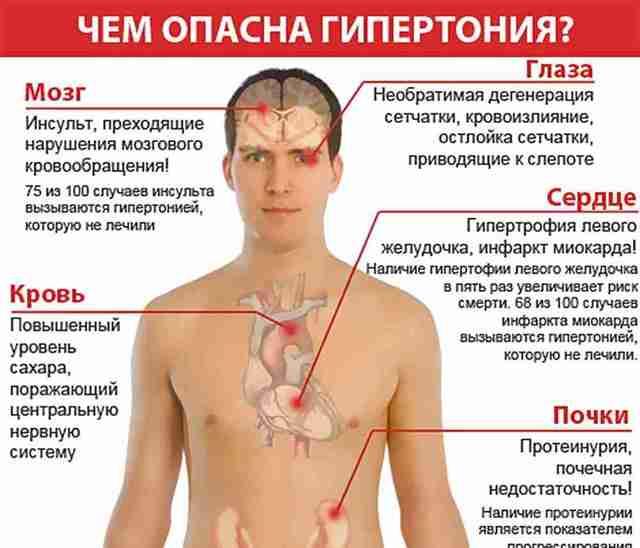 Повышенное давление у мужчины 30 лет причины и лечение