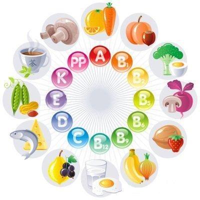 Часто стала болеть какие витамины можно пропить для поднятия иммунитета