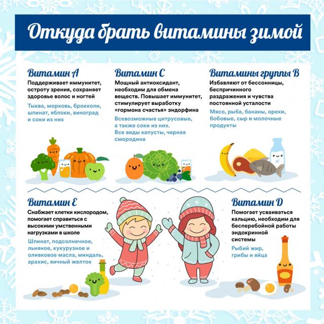 витамины для повышения иммунитета картинки мастер-класс созданию