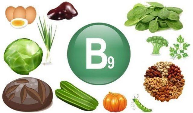 Витамины группы б вред и польза и вред