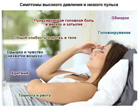 Таблетки при повышенном давлении и повышенном пульсе