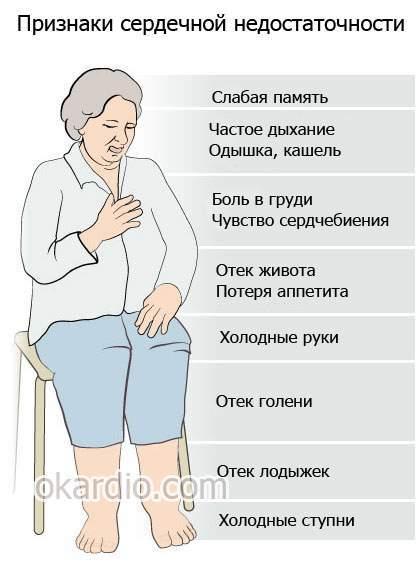 Повышенное верхнее давление при нормальном нижнем в 30 лет