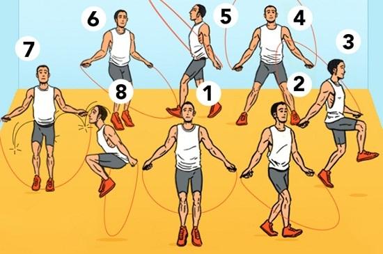 Польза от прыжков на скакалке для женщин