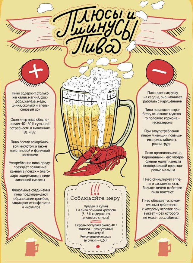 Можно ли при повышенном давлении пить безалкогольное пиво?