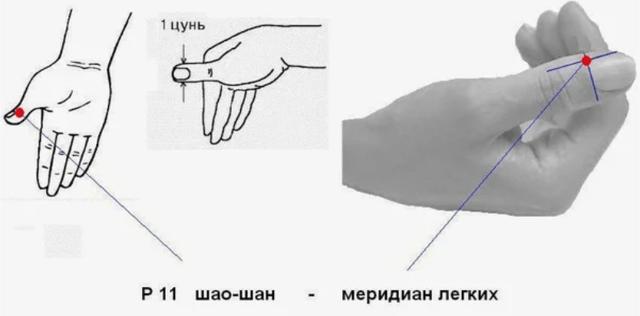 Точка на руке от кашля