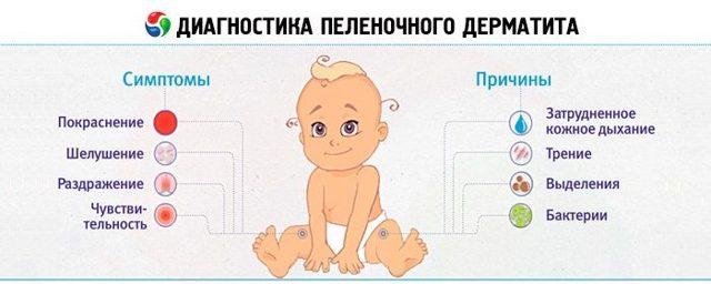 Мази на основе цинка от дерматита для детей