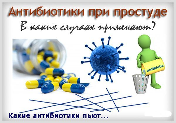 Название антибиотик от кашля взрослым