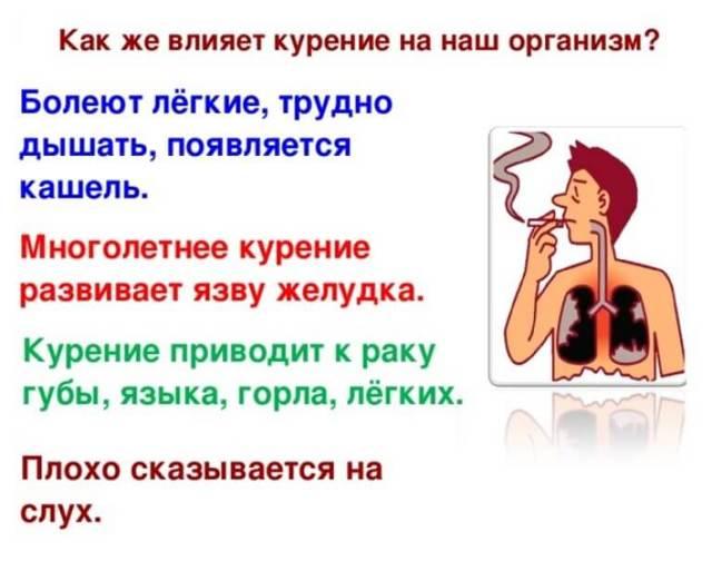 Кашель с мокротой от сигарет