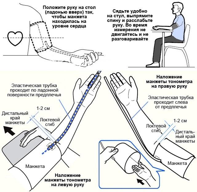 Если на одной руке повышенное давление а на другой пониженное