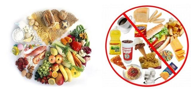 При повышенном давлении какие можно есть продукты а какие нельзя