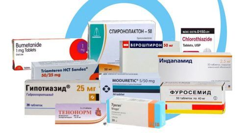 Таблетки от давления повышенного давления скорая помощь