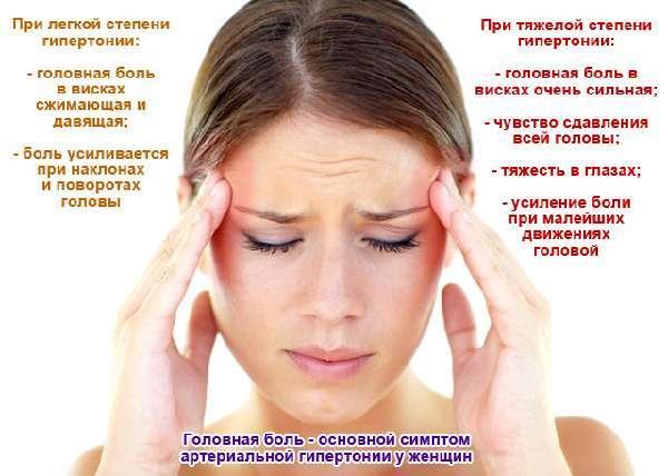 Головная боль и повышенное давление что принять