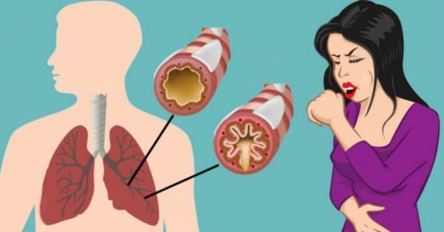 Препараты от кашля при гв