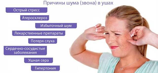 Повышенное давление закладывает уши и шум в ушах что делать
