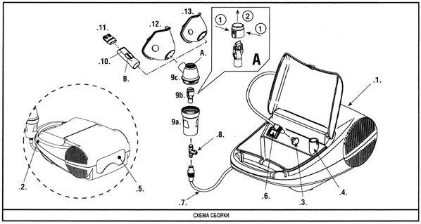 Как использовать ингалятор при кашле?