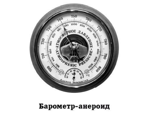Область повышенного давления в атмосфере с максимум в центре