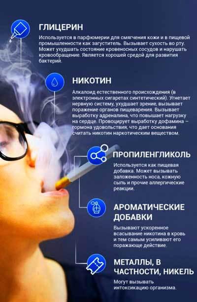 Электронная сигарета вред для здоровья или польза